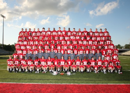 Raytown South Football. 2010 Football Roster